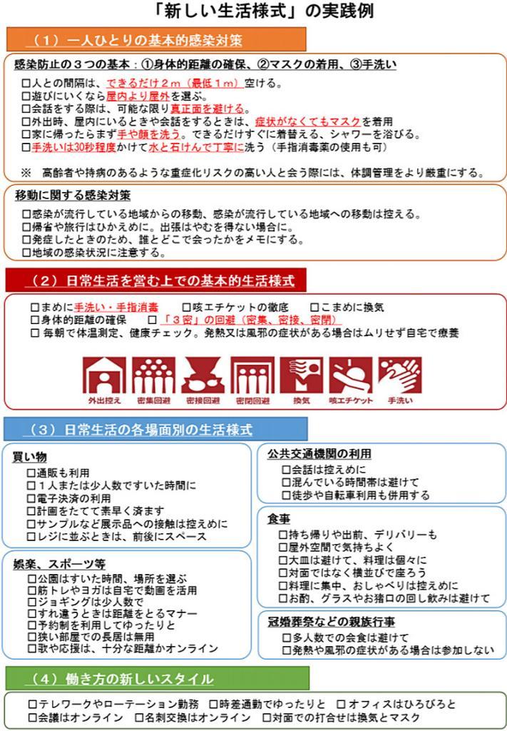 福岡 の コロナ ウイルス 感染 者